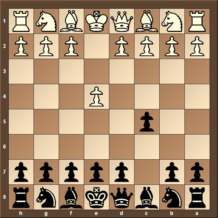 What is the Sicilian Defense?  (Explained!)