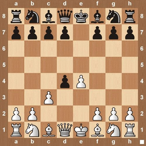 The Danish Gambit: Everything you need to know!